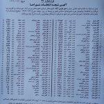 نتایج قطعی انتخابات شوراهای اسلامی استان اردبیل(شهرهای تابعه)به روایت تصویر